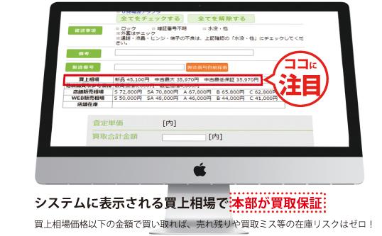 携帯システムに表示される買上相場で本部が買取保証